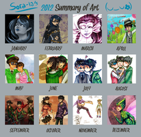 2012 Art Summary by Sora-la