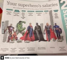 Your Superhero's Salaries by Yvesia