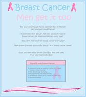 Men get Breast Cancer too by Tepara