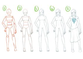 Tutorial- Female Anatomy by fingernailtreez