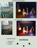 Photographing Paintings by PabloQ
