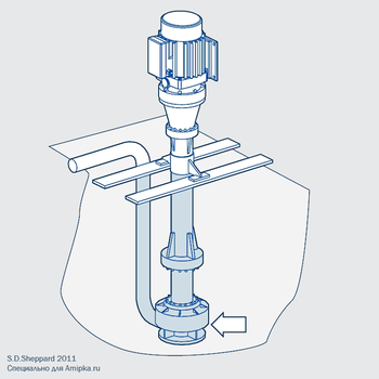 Submersible pump by SDSheppard