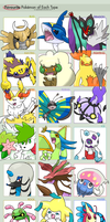 Pokemon Type Meme Final by LordoftheFuzzys