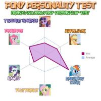 Pony Personality Test by alterene