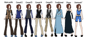 9 Scientist Fashion Sheet by GozenYuji