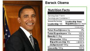 Obama Nutrition by Birther