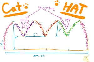 Cat hat pattern by jaken-rox