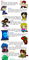 GGPR : Character Guide by Kirbopher15