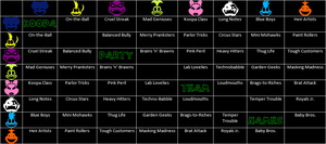 Koopa Party team names by Just-Call-Me-J