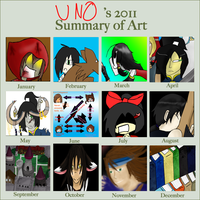 Uno's art summary meme - 2011 by Unknown-Variable