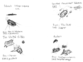 Submarine Factions by IrateResearchers