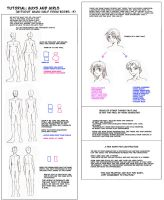 Tutorial: Male and Female by SAYno2U