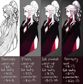 New Commission Info Sheet by Thoughts-and-Bubbles