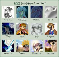 2010 art summary meme by Healing-Touch
