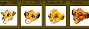 Improvement Timeline by Feyrah