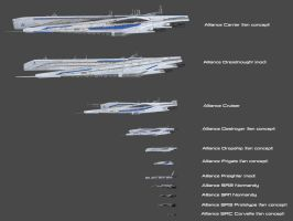Alliance Ship Comparison - My version by nach77
