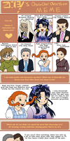 Seven-Character Obsession Meme by ErinPtah