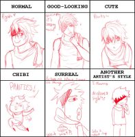 STYLE MEME with Ryoku by Rosendormie