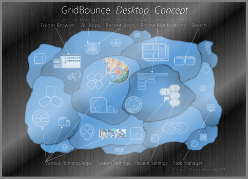 GridBounce by Royce-Barber