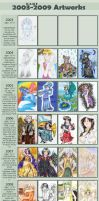 oh it's the 2003-2009 meme XD by Razuri-the-Sleepless