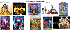 Top 10 Underrated Animated Shows by Popculture-Patron