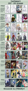 Improvement Meme 2007-2015 by ToastSamurai