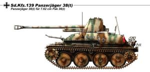 Sd Kfz 139 Panzerjager 38 t by nicksikh