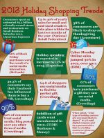 Holiday Shopping Infographic by artfullycreative