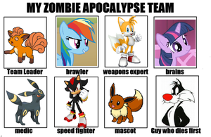 My Zombie Apocalypse Team by Kitsune257