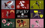 RWBY and JNPR Collage by DanTherrien101