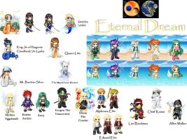 Official Eternal Dream Poster by KatrinaLyoko
