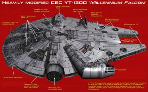 Millennium Falcon Tech Readout [New] by unusualsuspex