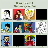 2011 Art Summary Meme by Kyo3