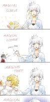 Weiss' Sleeve Saga by IMAKINATION