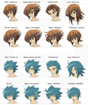 Judai and Johan Hair Test by Ravus4001