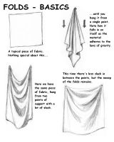 My Own Little Tutorial - Folds by ZejanNoSaru