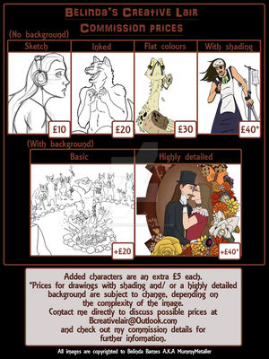 Commission prices and info by MummyMetaller