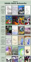 Improvement Meme 2008-2013 by Flame-Shadow