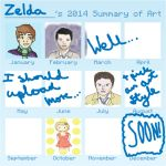 Zelda's 2014 Summary of Art by cheesydogs99