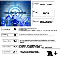 Report Card- Code Lyoko by DragonDragoo