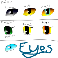 Anime Eyes? by SassyMuffins