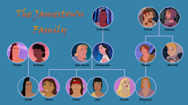 The Jamestown Family by taytay20903040