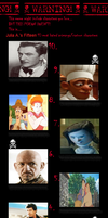 My 10 Most Hated Characters 15 by J-Cat