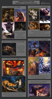 Commission Guide 2016 (non-pets) by TamberElla