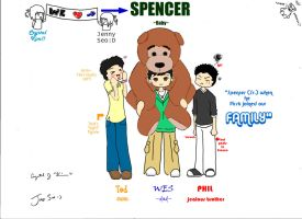 Wong Fu  and Spencer by ckim92