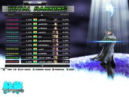 Tekken-6 BR Ranking Screen by khotebabu