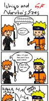Ichigo and Naruto's Sizes by ScarlettFlame