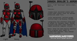 MandalMotors Armor File: Janada Bralor by Vhetin1138