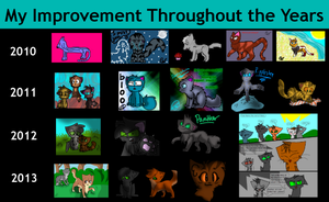 Improvement Throughout the Years by PanthergazeKitty
