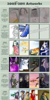 2003-2011 journey by scrii